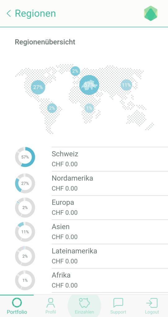 viac Länder Übersicht