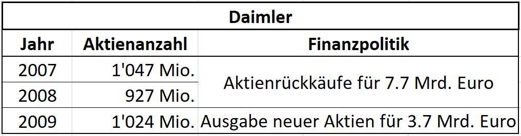 Dividende oder Aktienrückkauf Daimler 2007 bis 2009