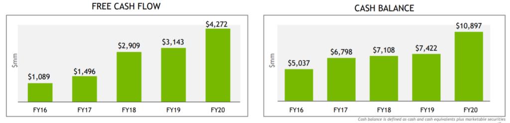 finanzpolitk, free cashflow und cash balance