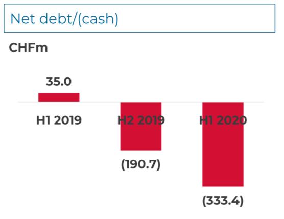 nettoverschuldung
